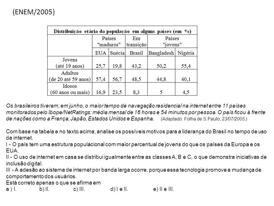 (ENEM/2005)