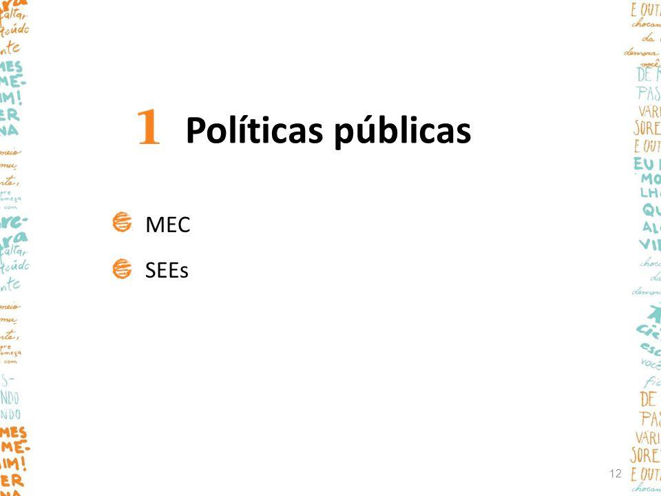 Políticas públicas MEC SEEs