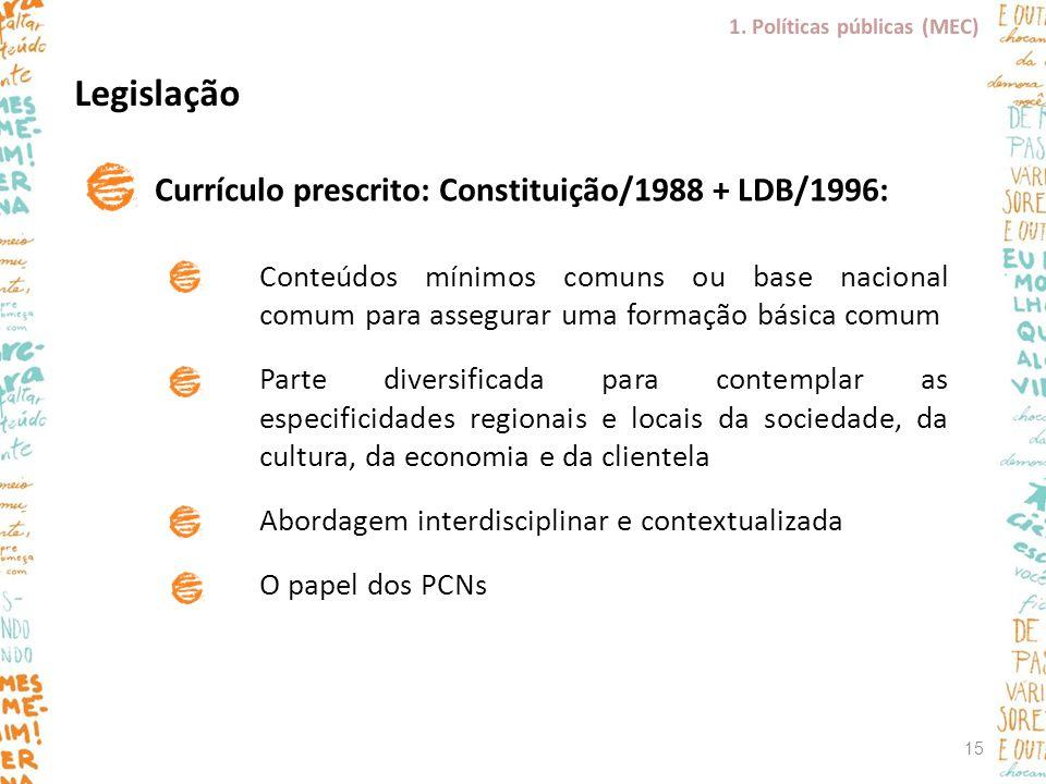 Legislação Currículo prescrito: Constituição/1988 + LDB/1996: