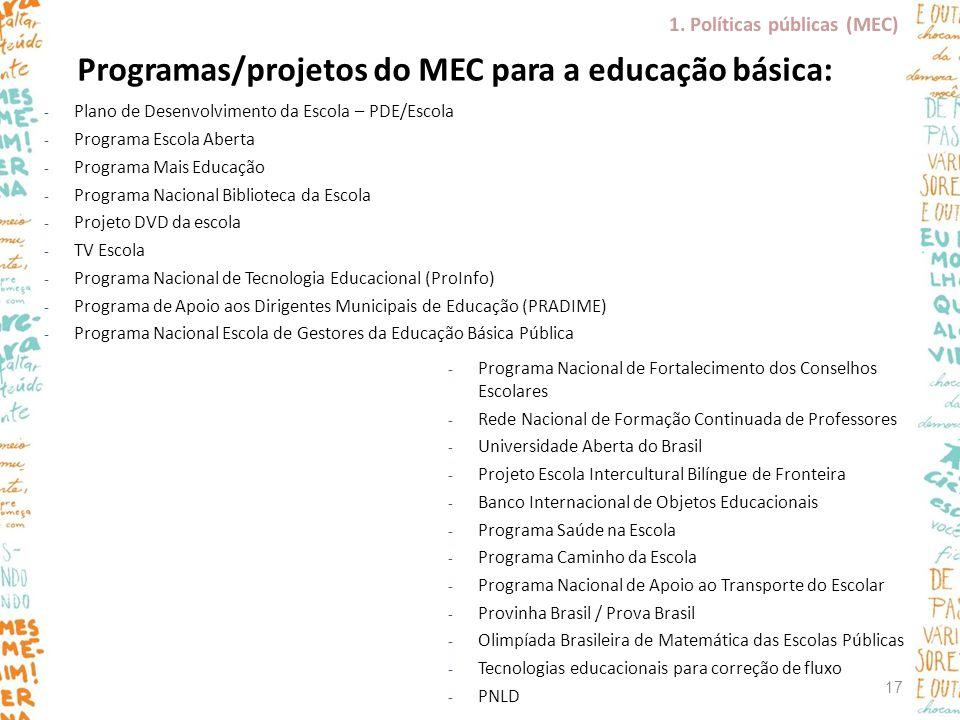 Programas/projetos do MEC para a educação básica: