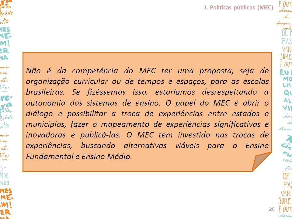 1. Políticas públicas (MEC)
