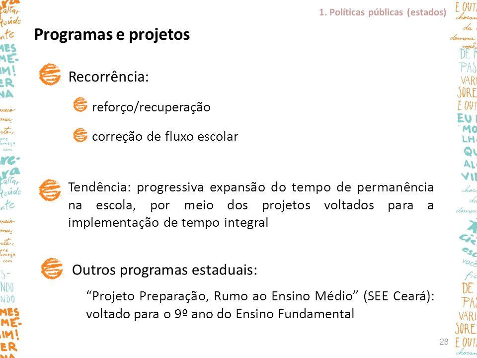 Programas e projetos Recorrência: Outros programas estaduais: