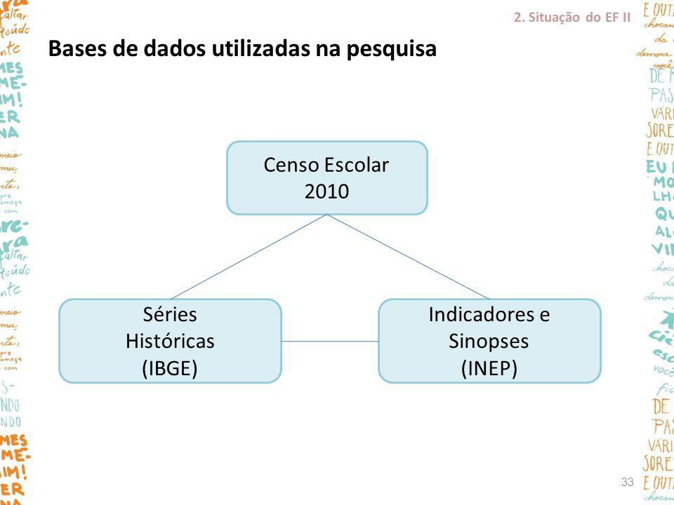 Bases de dados utilizadas na pesquisa