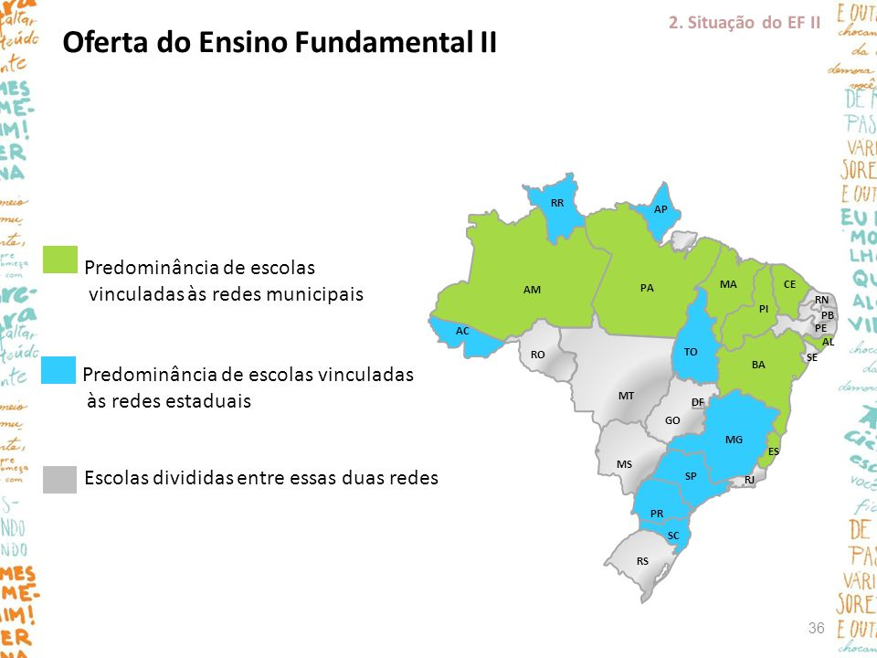 Oferta do Ensino Fundamental II