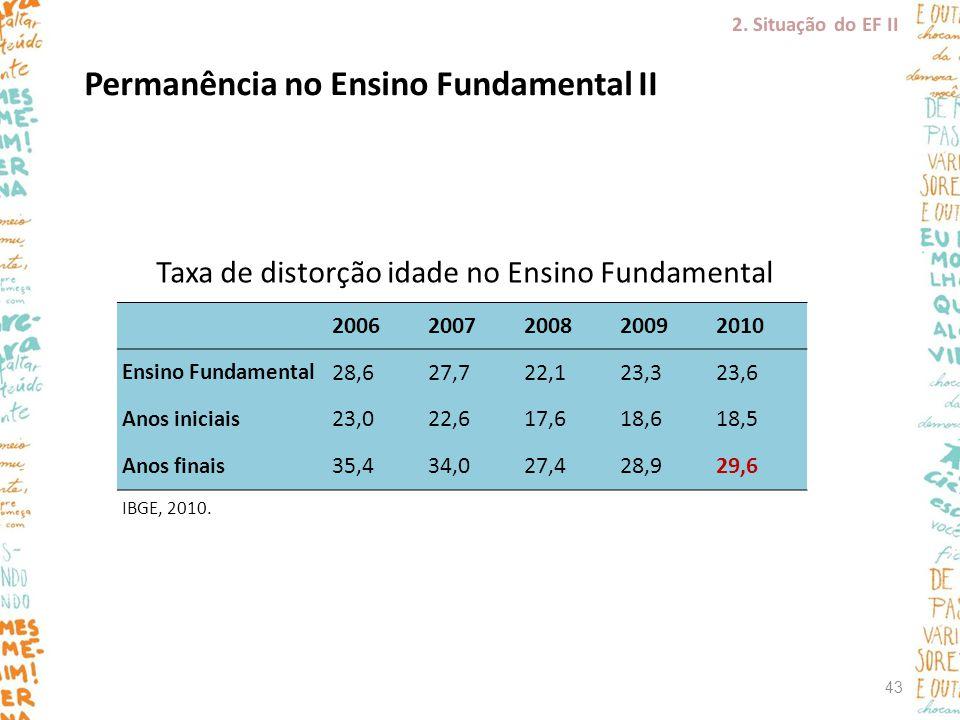 Taxa de distorção idade no Ensino Fundamental