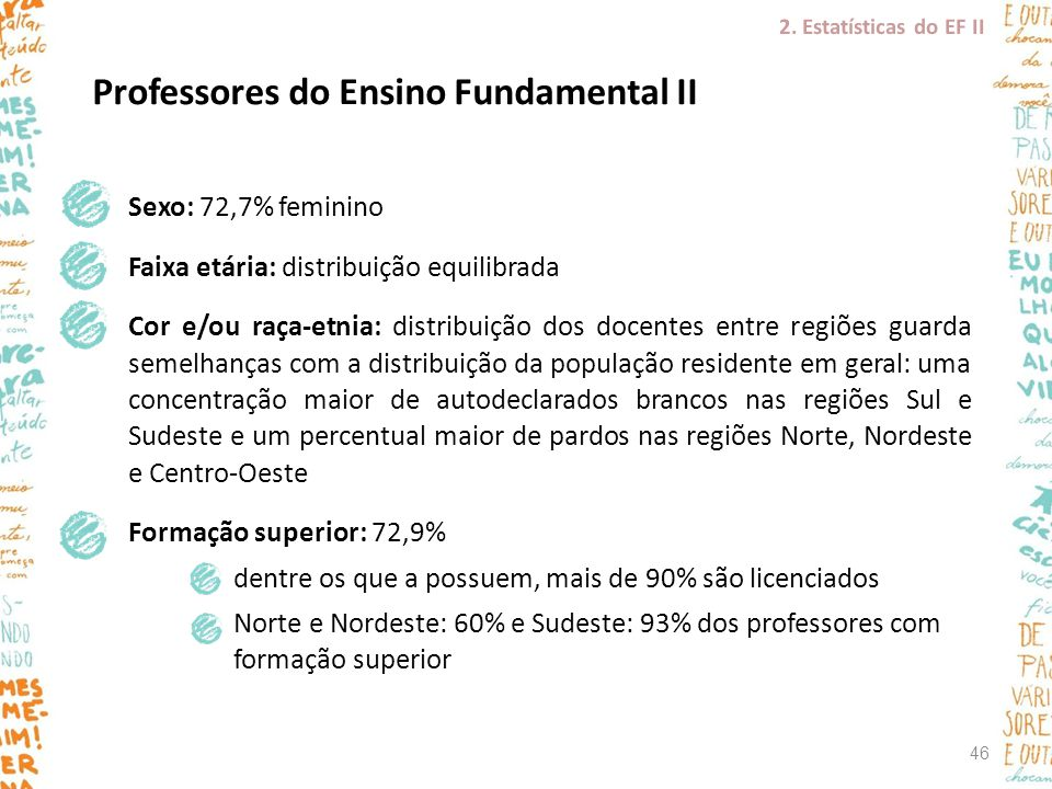 Professores do Ensino Fundamental II