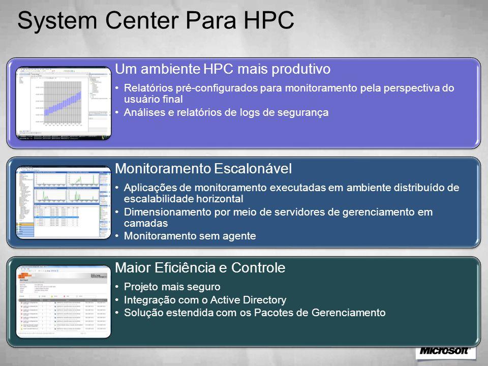 System Center Para HPC Um ambiente HPC mais produtivo