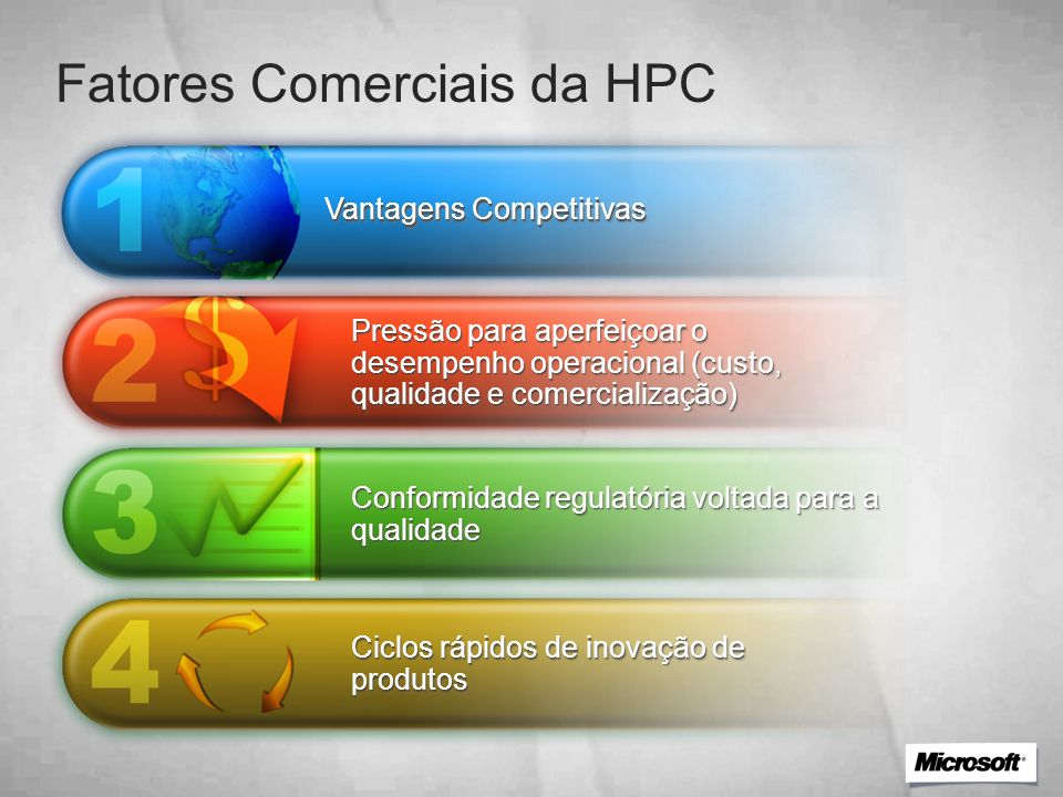 Fatores Comerciais da HPC