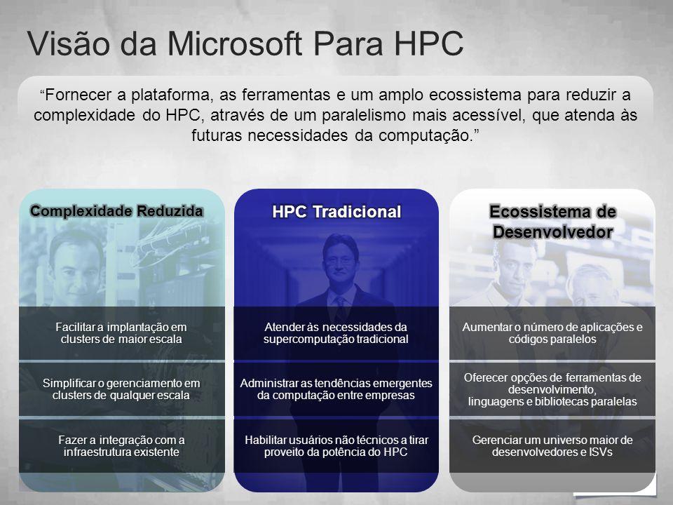 Visão da Microsoft Para HPC
