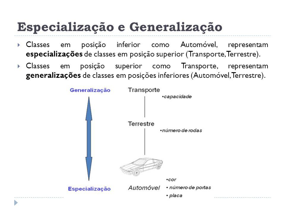 Especialização e Generalização
