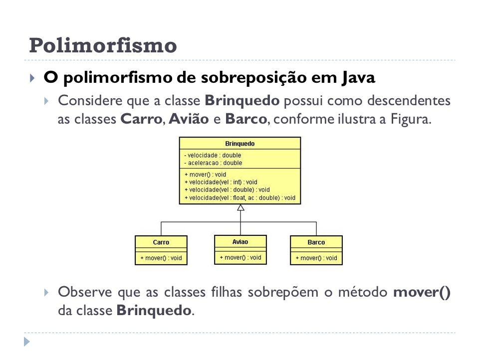 Polimorfismo O polimorfismo de sobreposição em Java