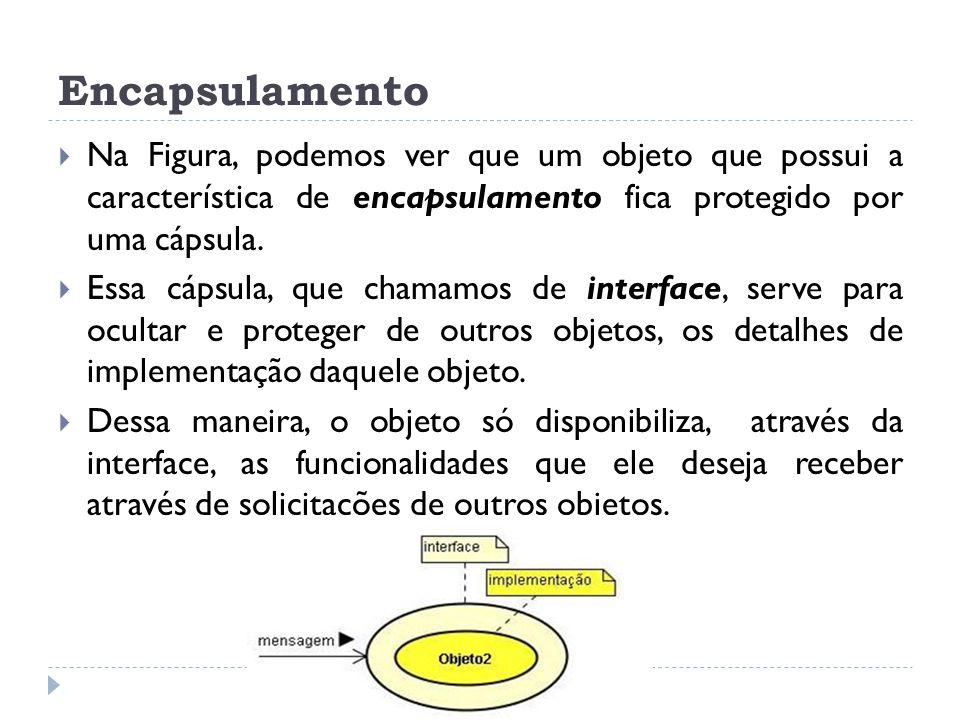 Encapsulamento Na Figura, podemos ver que um objeto que possui a característica de encapsulamento fica protegido por uma cápsula.