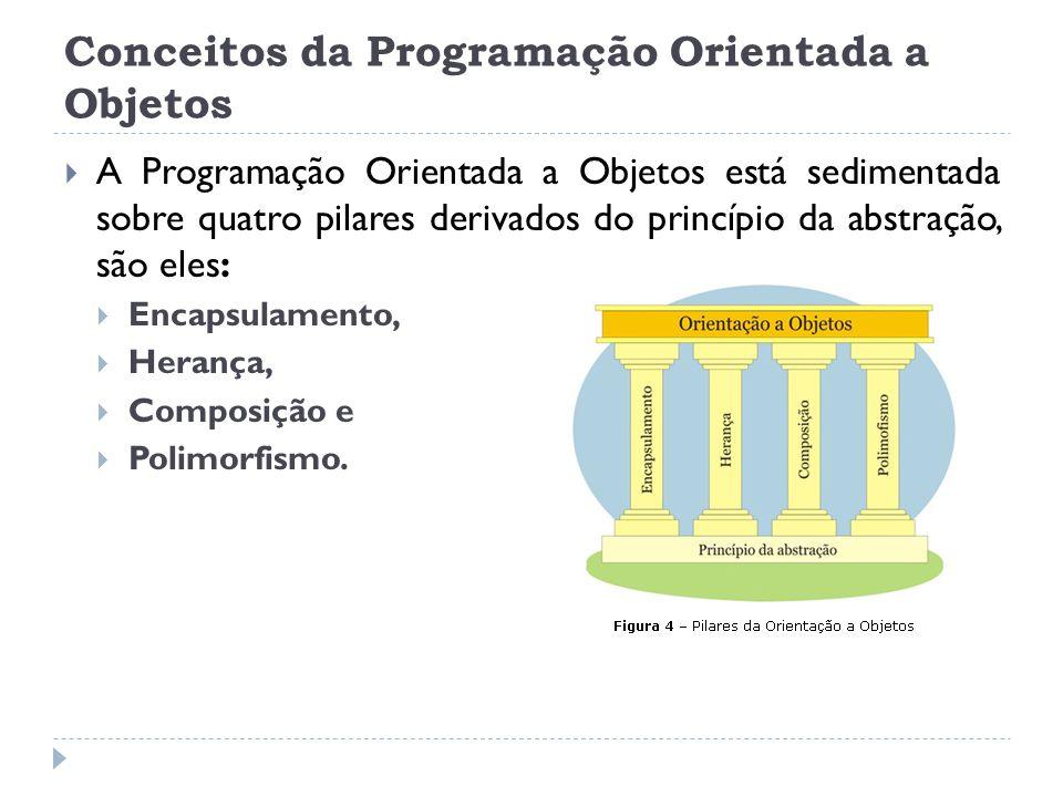 Conceitos da Programação Orientada a Objetos