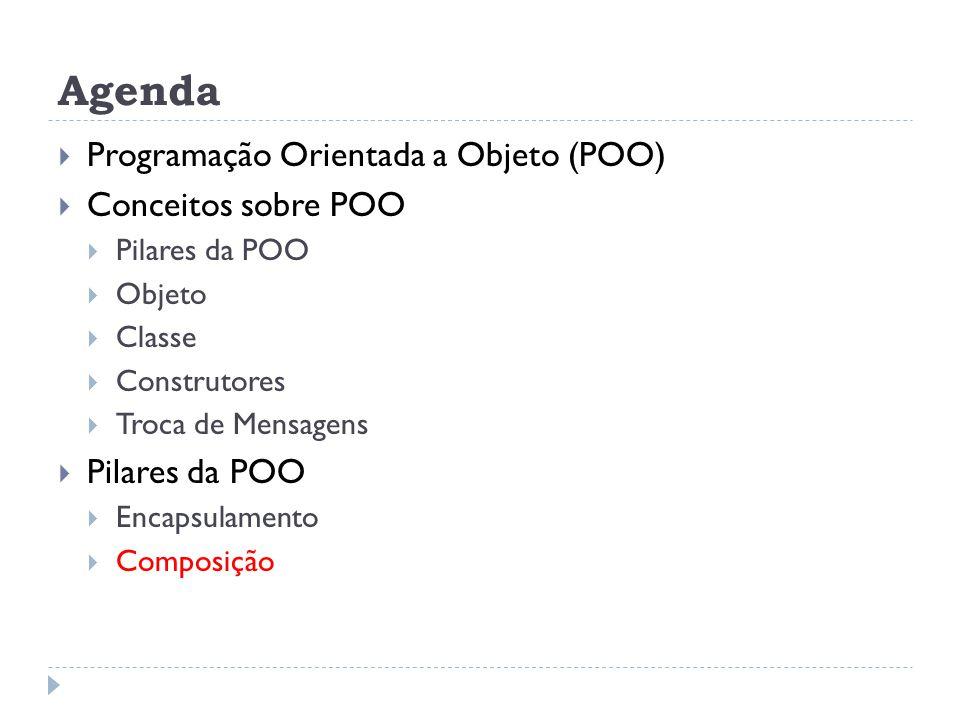Agenda Programação Orientada a Objeto (POO) Conceitos sobre POO