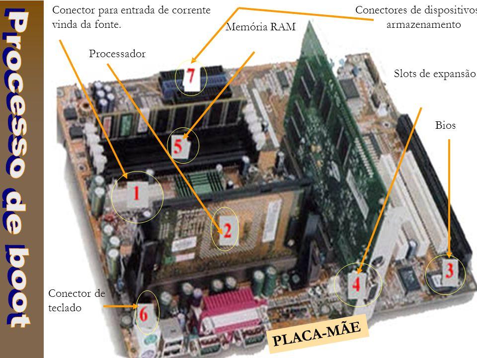 Conectores de dispositivos de armazenamento