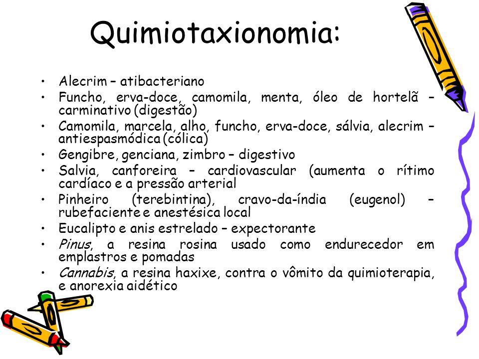Quimiotaxionomia: Alecrim – atibacteriano