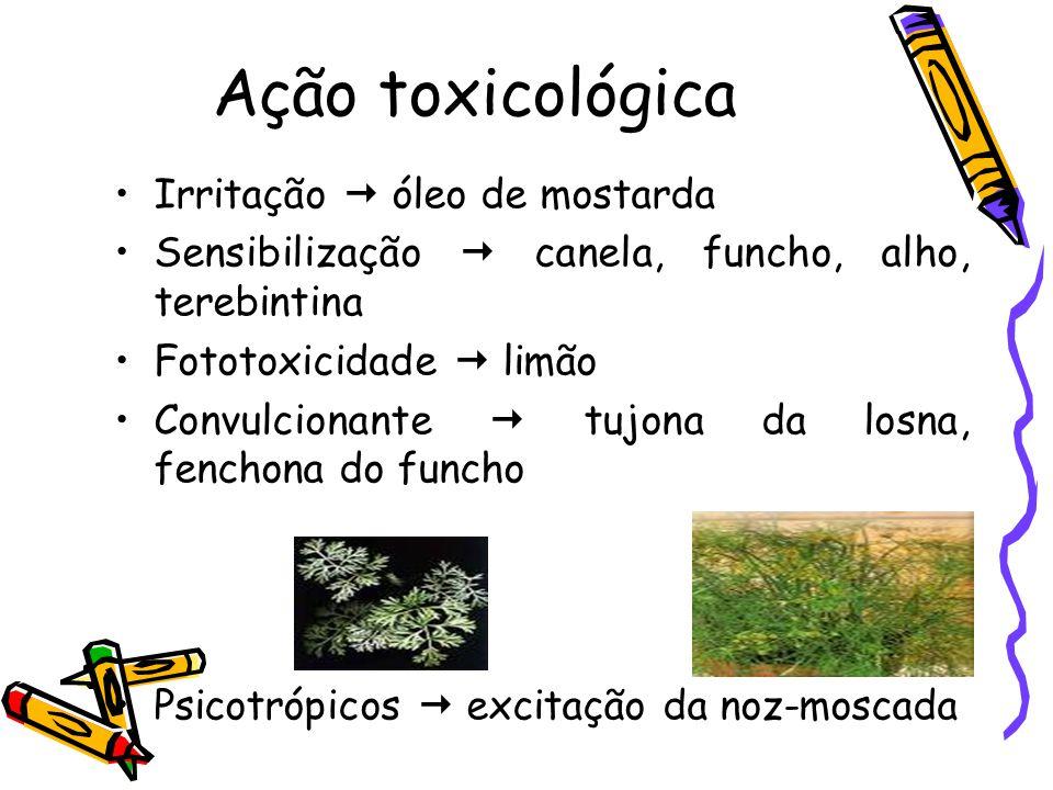 Ação toxicológica Irritação  óleo de mostarda