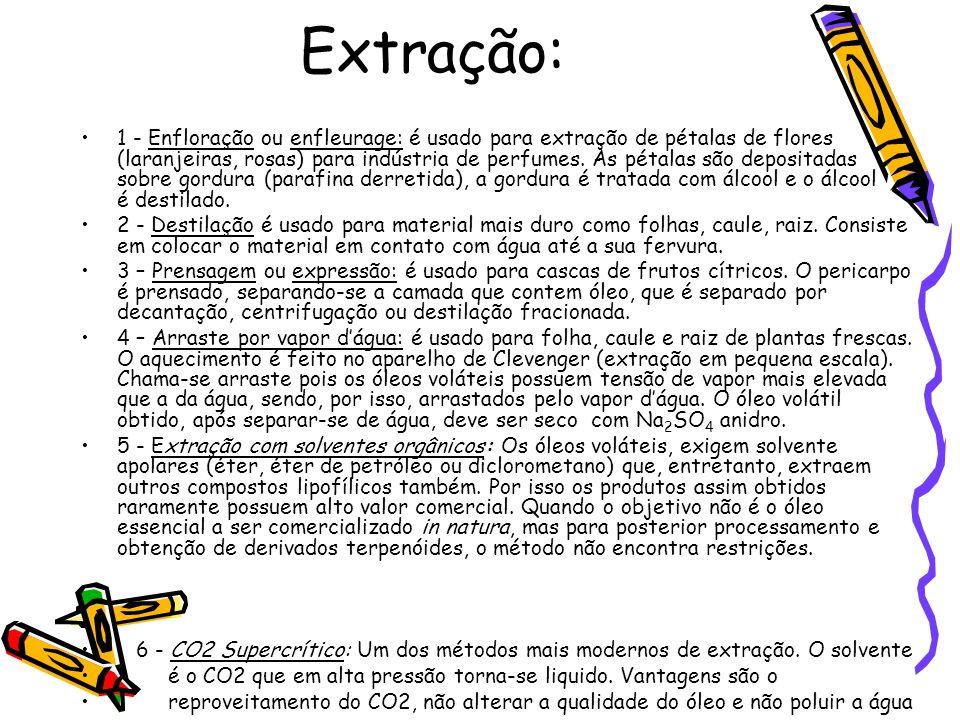 Extração: