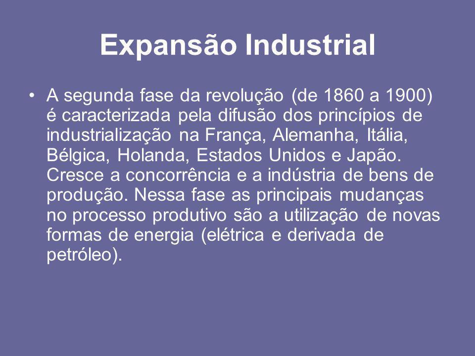 Expansão Industrial