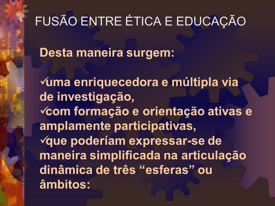 FUSÃO ENTRE ÉTICA E EDUCAÇÃO