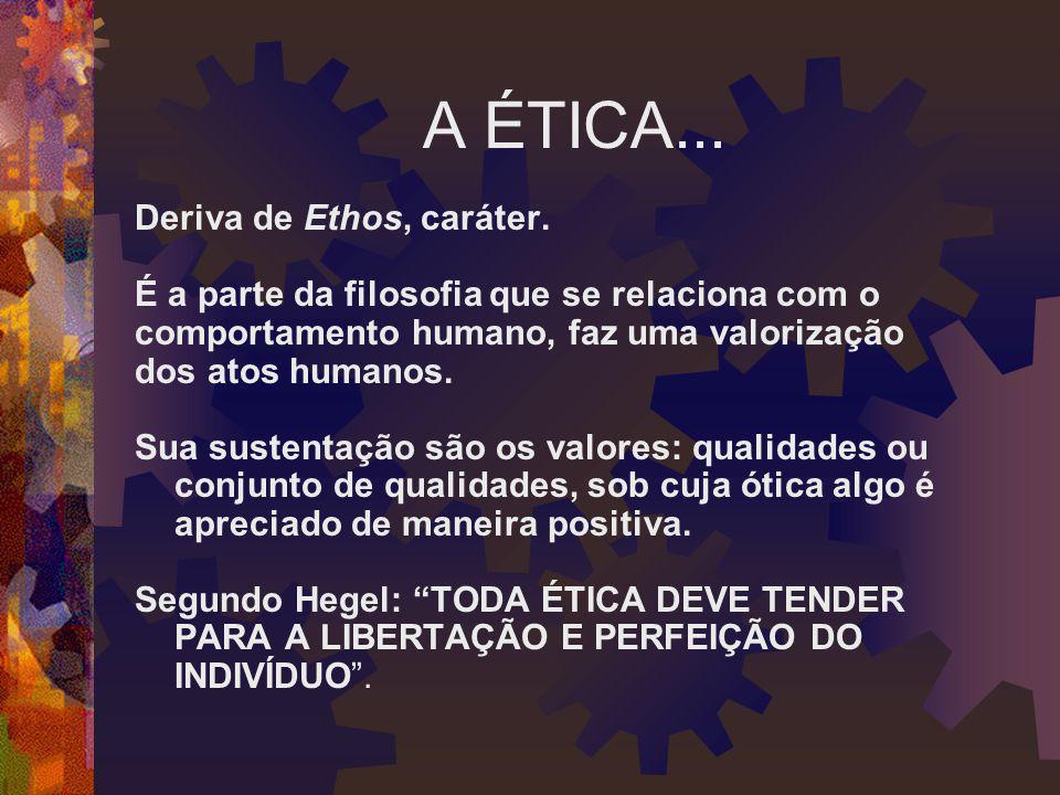 A ÉTICA... Deriva de Ethos, caráter.