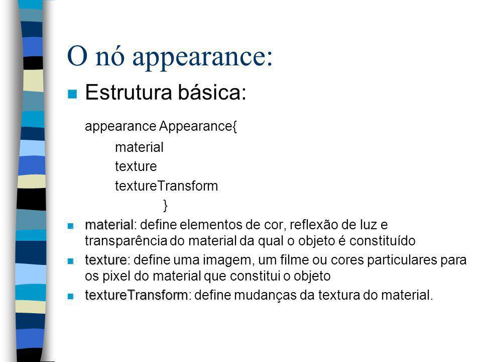 O nó appearance: Estrutura básica: appearance Appearance{ material