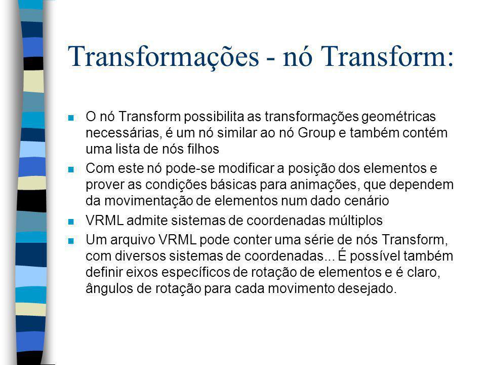 Transformações - nó Transform: