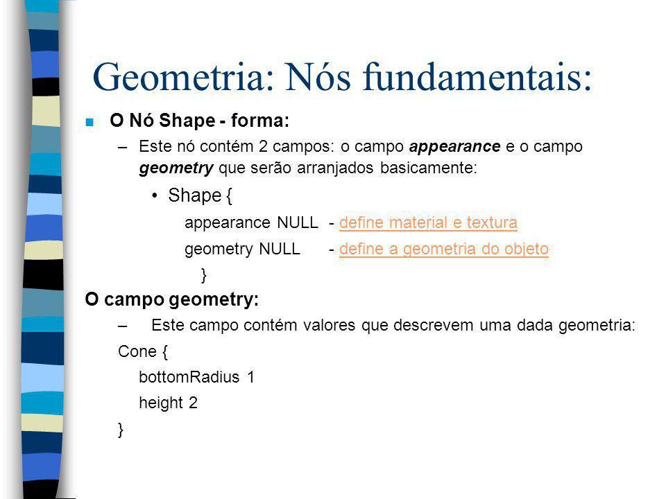 Geometria: Nós fundamentais: