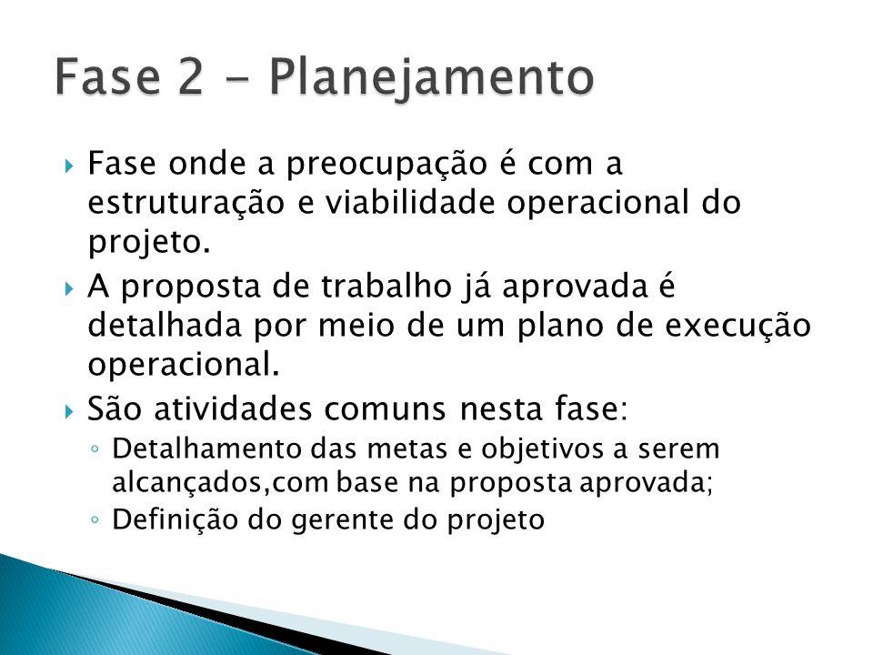 Fase 2 - Planejamento Fase onde a preocupação é com a estruturação e viabilidade operacional do projeto.