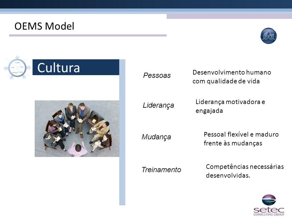 Cultura OEMS Model Desenvolvimento humano com qualidade de vida