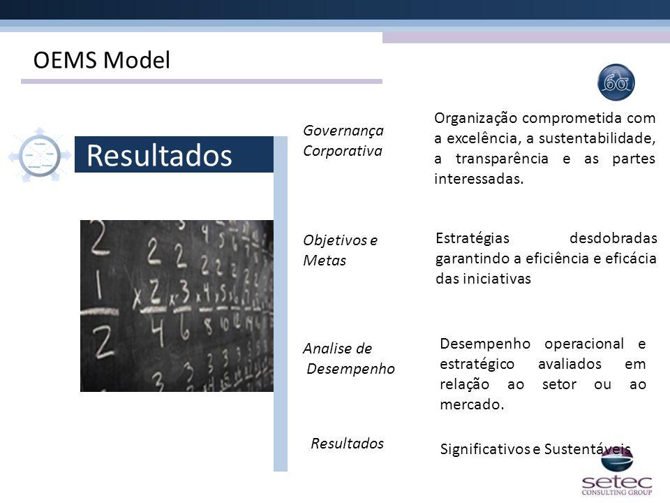 OEMS Model Organização comprometida com a excelência, a sustentabilidade, a transparência e as partes interessadas.