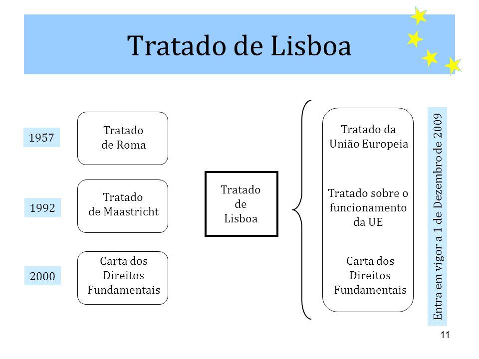 Tratado de Lisboa Tratado de Roma Tratado da União Europeia 1957