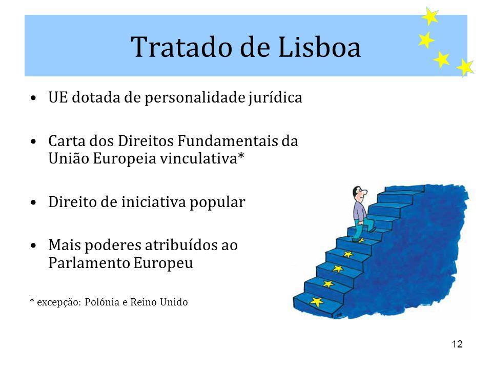 Tratado de Lisboa UE dotada de personalidade jurídica