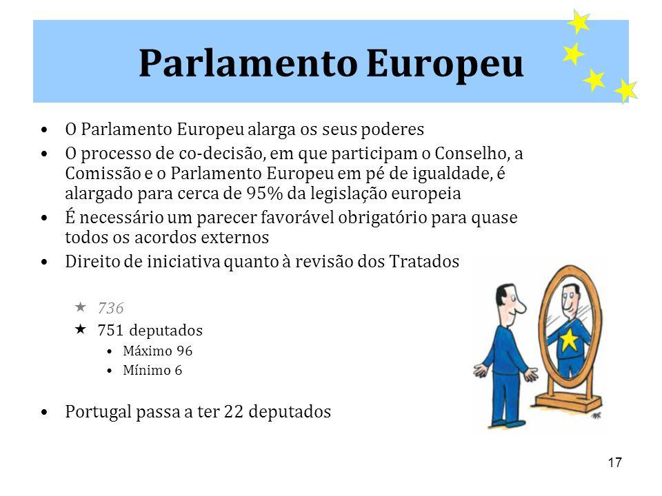Parlamento Europeu O Parlamento Europeu alarga os seus poderes