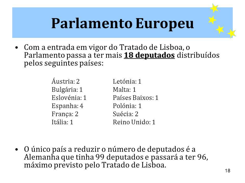 Parlamento Europeu Com a entrada em vigor do Tratado de Lisboa, o Parlamento passa a ter mais 18 deputados distribuídos pelos seguintes países: