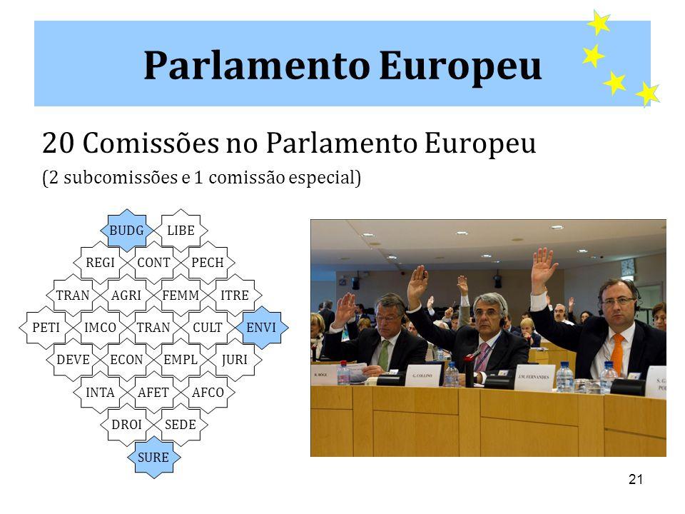 Parlamento Europeu 20 Comissões no Parlamento Europeu