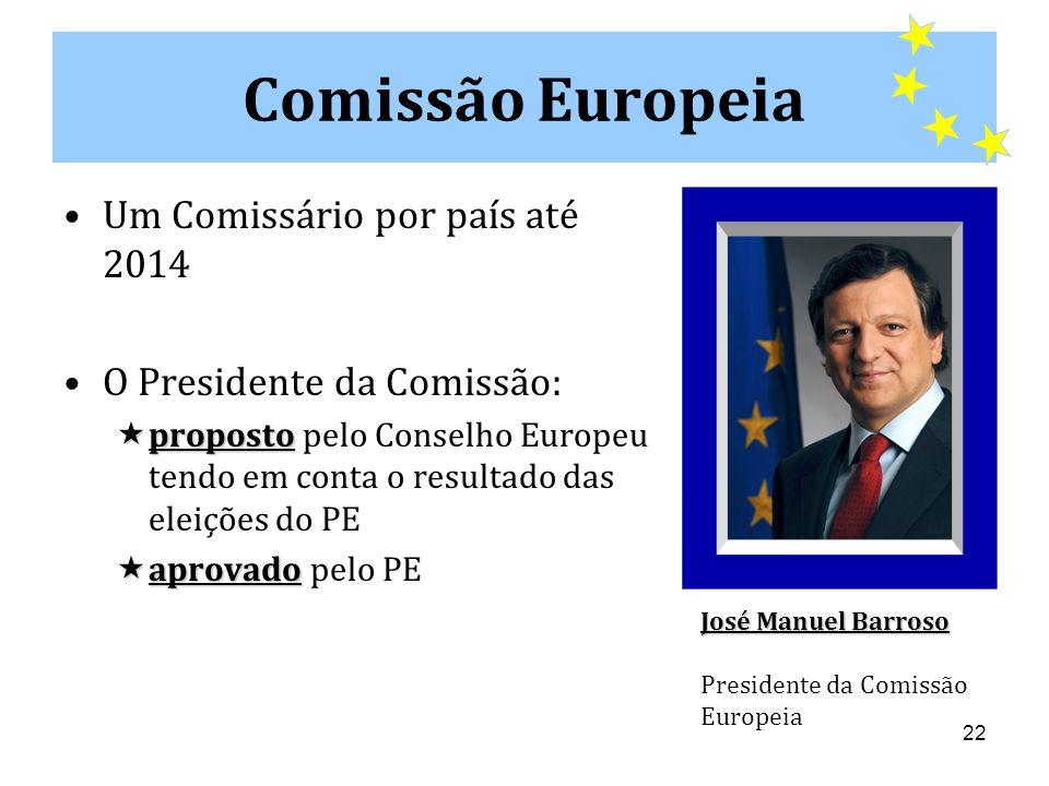 Comissão Europeia Um Comissário por país até 2014