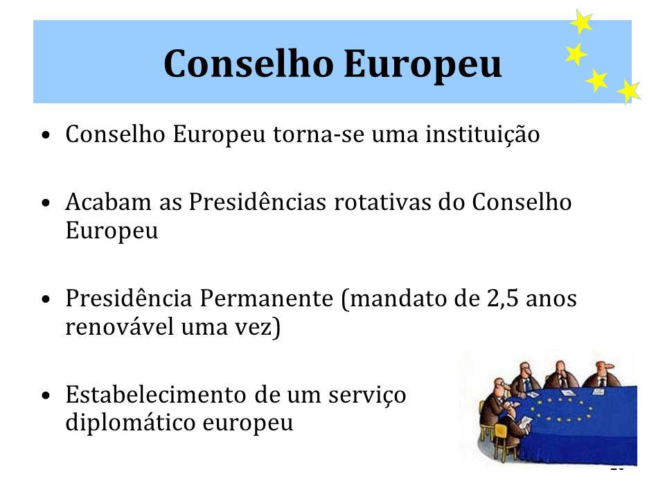 Conselho Europeu Conselho Europeu torna-se uma instituição