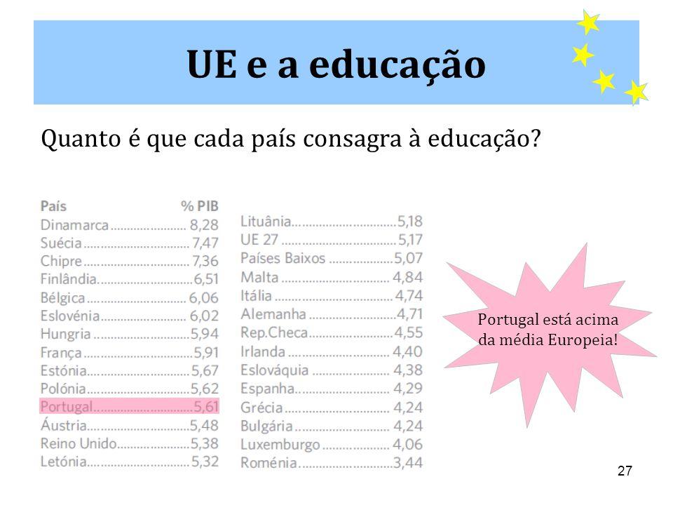 UE e a educação Quanto é que cada país consagra à educação
