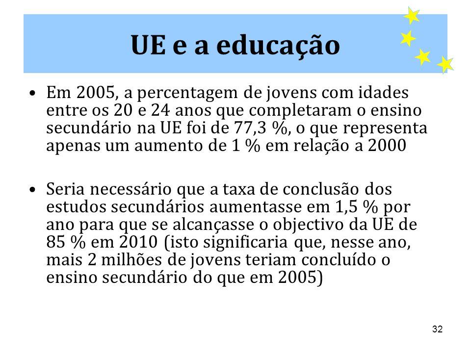 UE e a educação