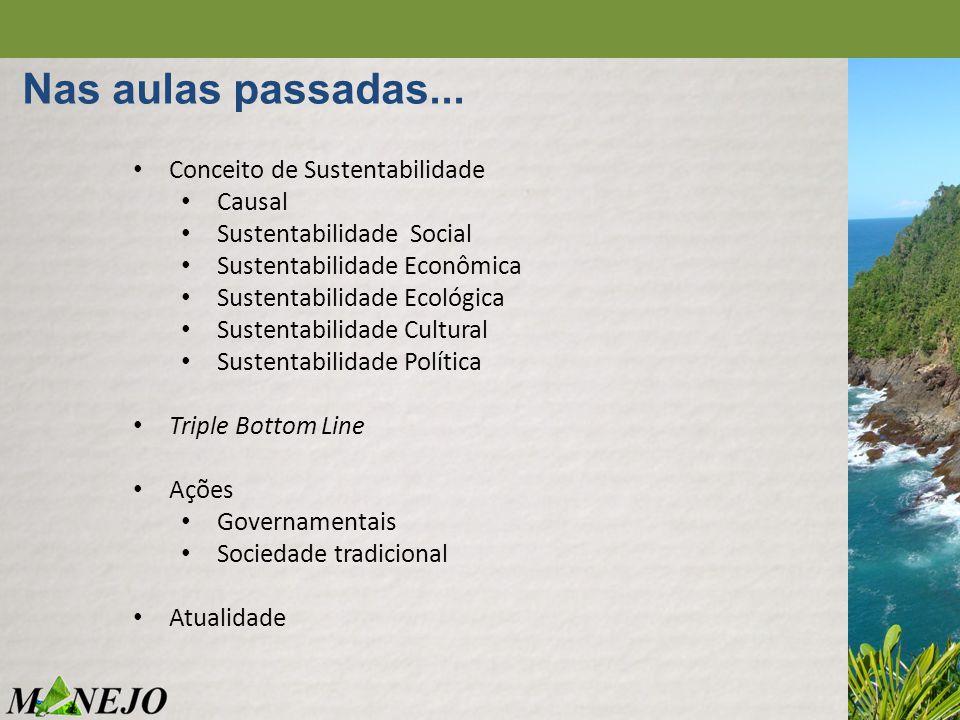 Nas aulas passadas... Conceito de Sustentabilidade Causal