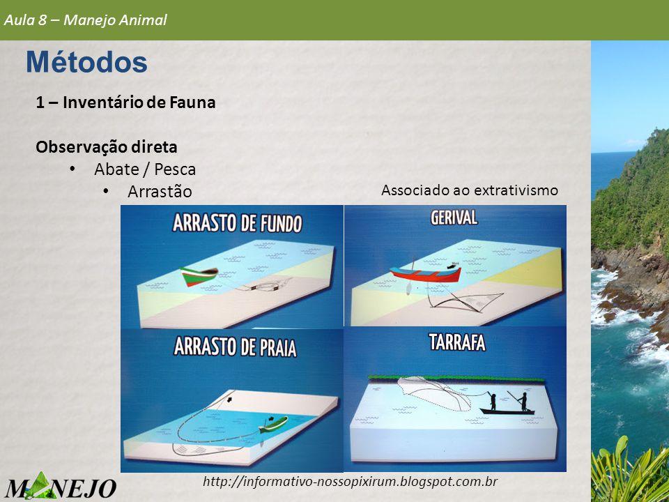 Métodos 1 – Inventário de Fauna Observação direta Abate / Pesca