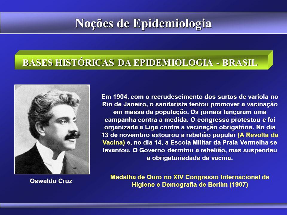 Noções de Epidemiologia