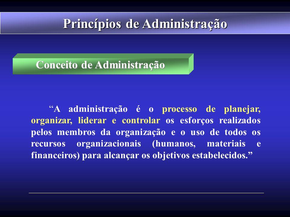 Princípios de Administração Conceito de Administração