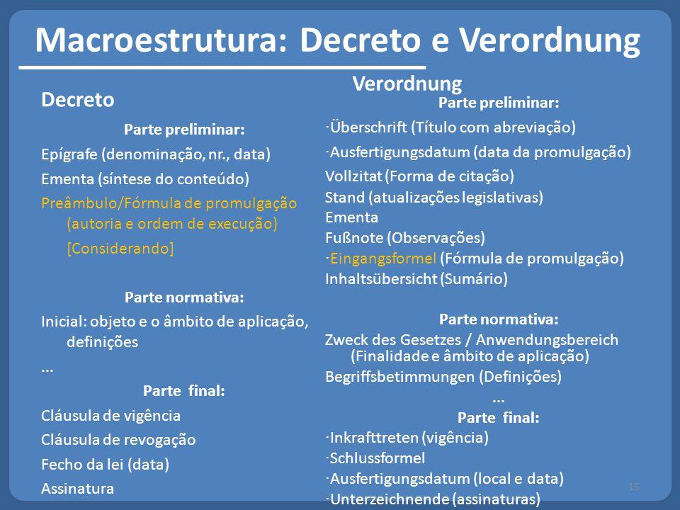 Macroestrutura: Decreto e Verordnung