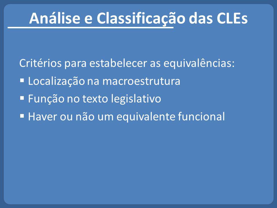 Análise e Classificação das CLEs