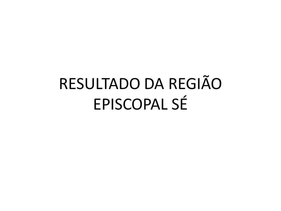 RESULTADO DA REGIÃO EPISCOPAL SÉ