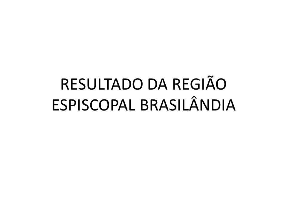 RESULTADO DA REGIÃO ESPISCOPAL BRASILÂNDIA