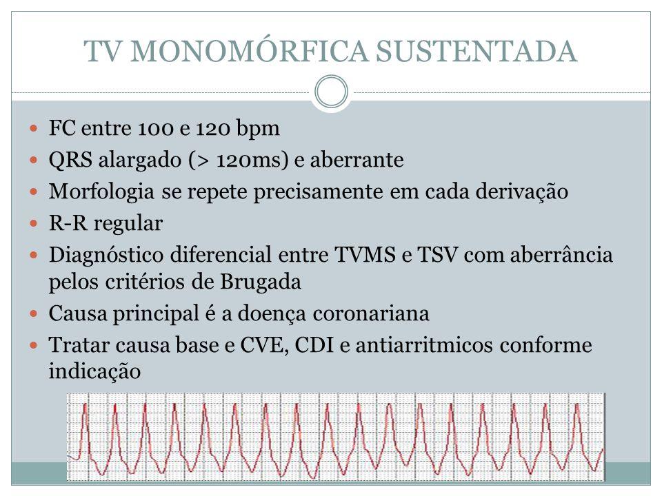 TV MONOMÓRFICA SUSTENTADA