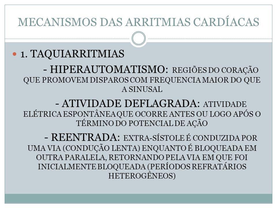 MECANISMOS DAS ARRITMIAS CARDÍACAS